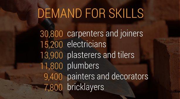 112000-construction-jobs